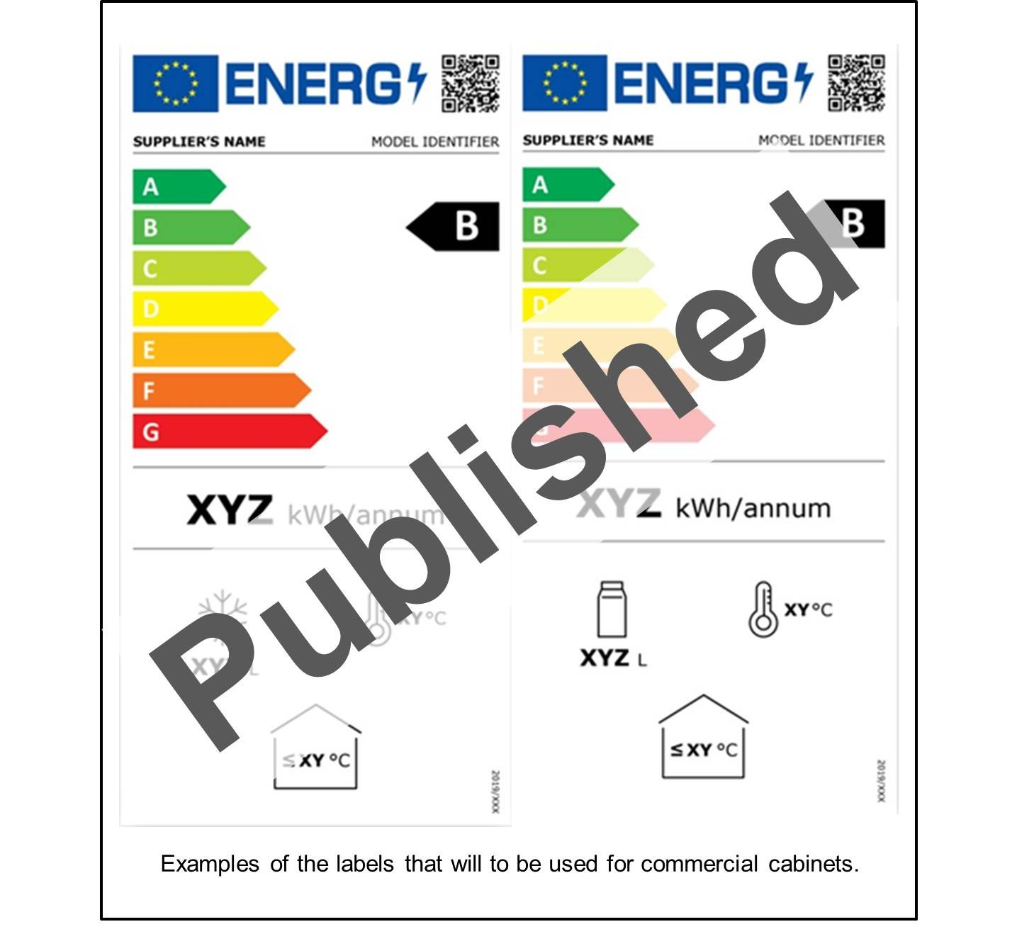 Final eco-design and labelling regulations for refrigerating appliances published